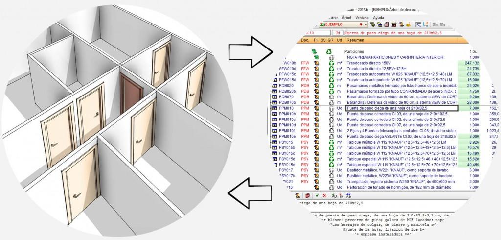 Vinculación Revit Arquímedes | Módulo Presupuesto y medición de modelos de Revit de Cype