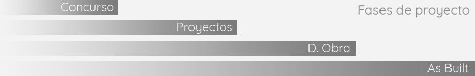 Colaboración BIM | Fases de proyecto